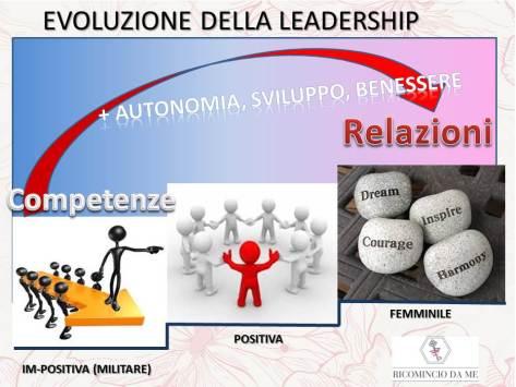 evoluzione leadership